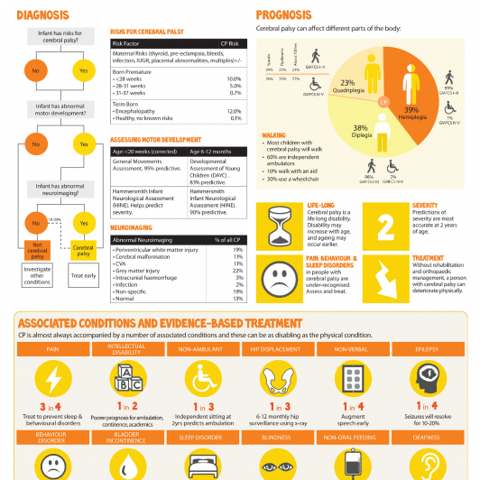CP Infographic Sheet New Page 1
