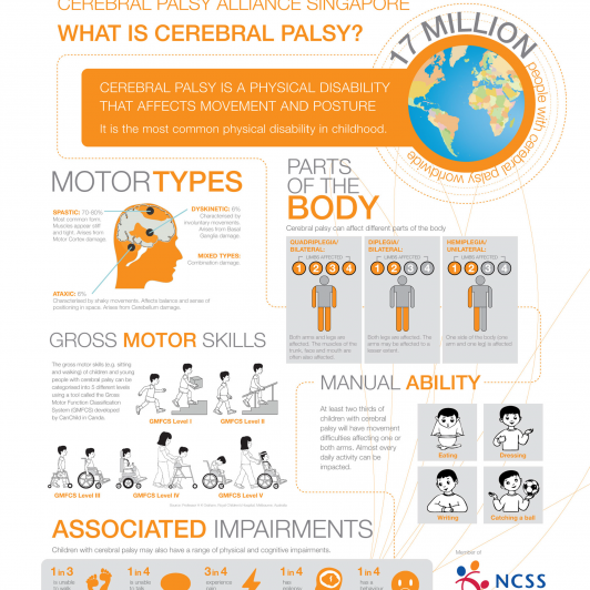 CP Infographic Sheet New Page 2
